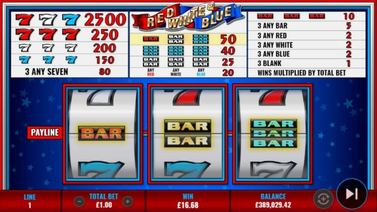 Red White & Blue slot screenshot with a vintage interface