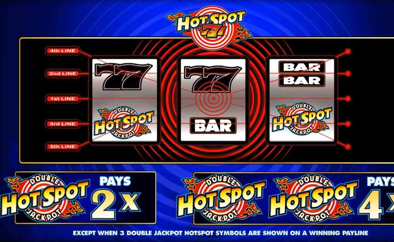 Hot Spot 777 online casino slots game