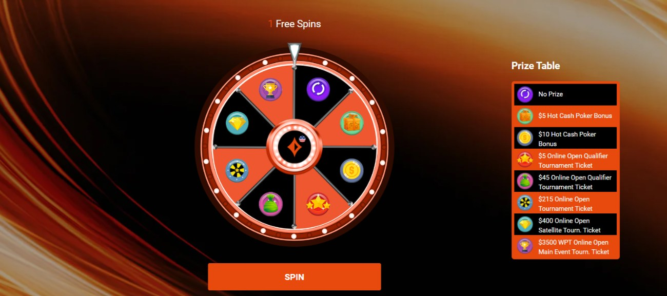 Example of Spin The Wheel Promotion Look