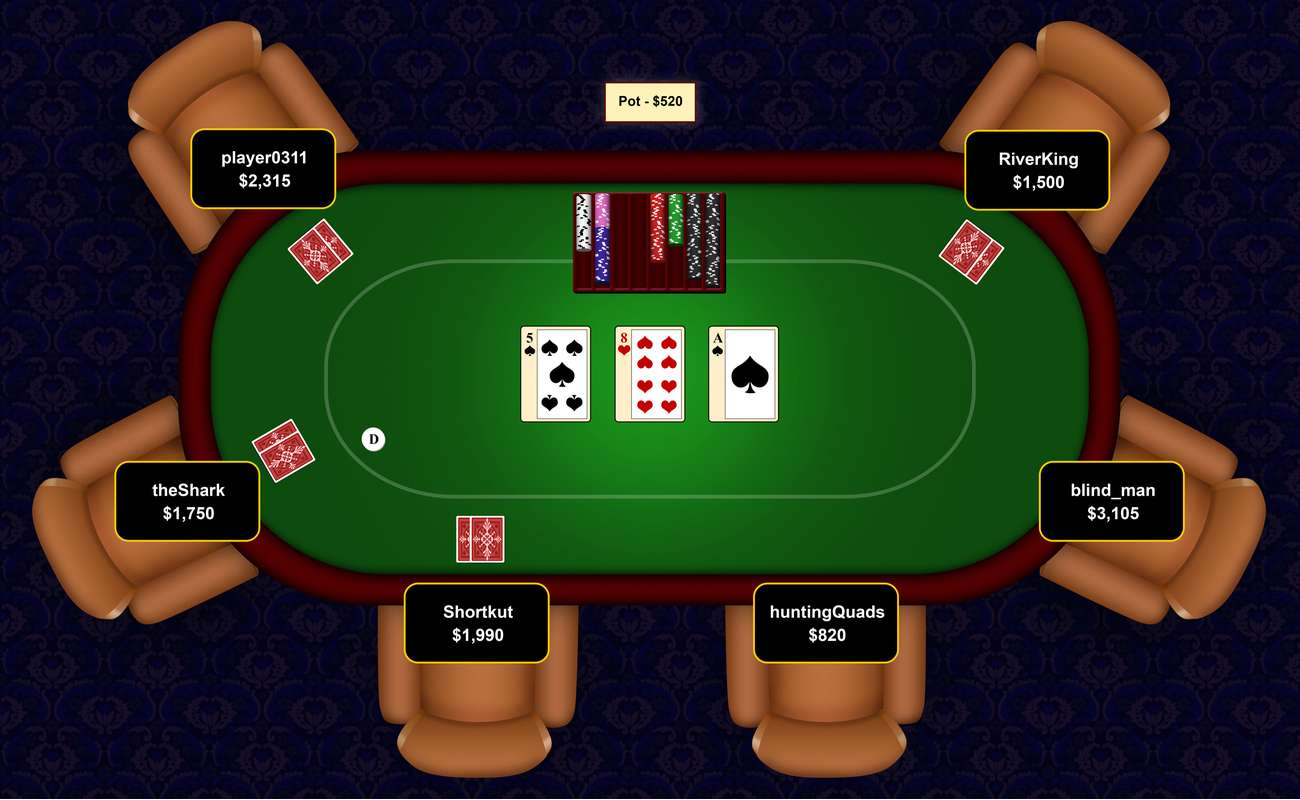 Birds eye view of an online poker game