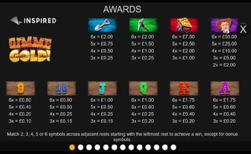 Value of symbols in online slot Gimme Gold! Megaways.